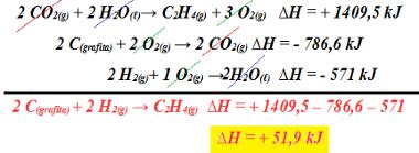 Soma de equações termoquímicas e determinação da variação de entalpia