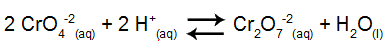 Equilíbrio iônico entre os sais K2CrO4 e K2Cr2O7