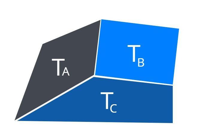Quando dois corpos estiverem em equilíbrio térmico com um terceiro corpo, eles estarão em equilíbrio entre si.