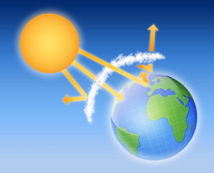 O balanço da energia na Terra depende da absorção e reflexão da radiação solar.