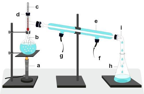 Equipamentos de destilação
