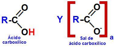 Representações estruturais de um ácido carboxílico e de um sal de ácido carboxílico.