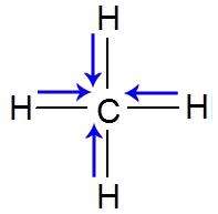 Fórmula estrutural do gás metano com vetores