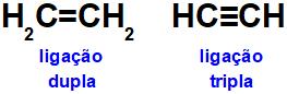 Cadeias carbônicas de moléculas insaturadas