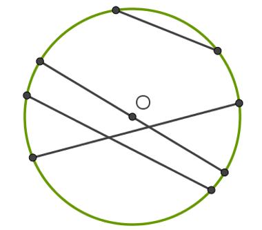 Cordas no interior de uma circunferência