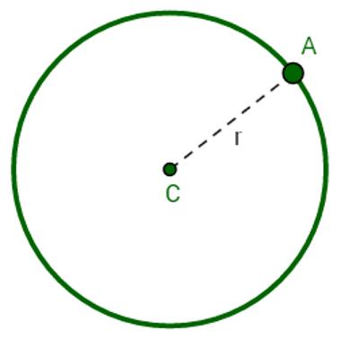 Circunferência de centro C e raio r