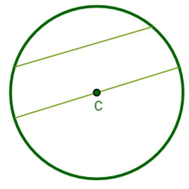 Circunferência contendo um exemplo de corda e um exemplo de diâmetro