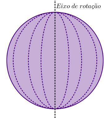 Esfera obtida pelo giro de um semicírculo em torno do seu diâmetro