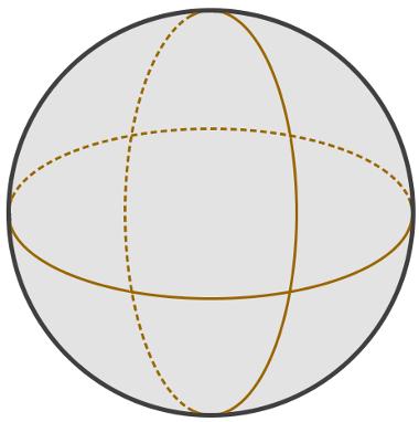Esfera: sólido geométrico formado pela rotação de um semicírculo