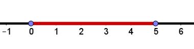 Exemplo de intervalo 1