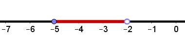 Exemplo de intervalo 2