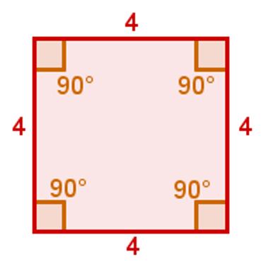 Destaque para os quatro lados e ângulos congruentes do quadrado