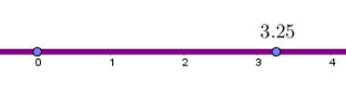 Exemplo de reta numérica, com marcações de números inteiros e alguns números racionais