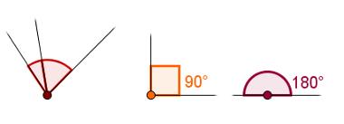 Ângulos adjacentes, ângulo reto e ângulo raso, respectivamente
