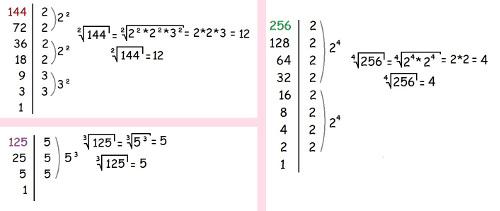 Exemplos de radiciações através da fatoração