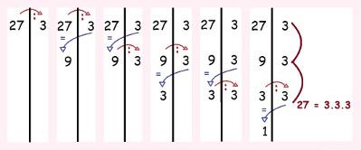 Exemplo de fatoração numérica do número 27
