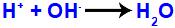 Equação representando a formação da água