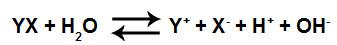 Equação que representa a formação de ácido e base fortes