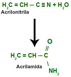 Hidratação da acrilonitrila para formar acrilamida