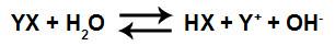 Equação que representa a formação de um ácido fraco