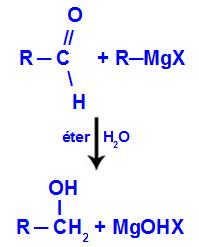 Equação de formação de álcool a partir de um composto de Grignard