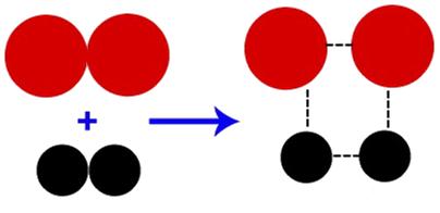 Representação da formação de um complexo ativado