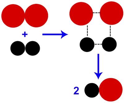 Representação da formação do produto após a formação do complexo ativado