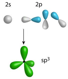 Desenho dos orbitais híbridos sp3 do carbono