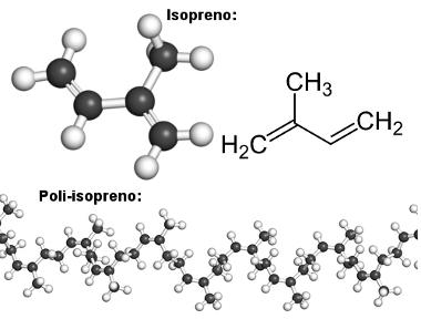 Fórmula do isopreno e do poli-isopreno