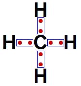 Fórmula eletrônica de Lewis do gás metano.