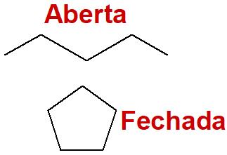 Fórmulas estruturais de compostos de cadeia aberta e de cadeia fechada.