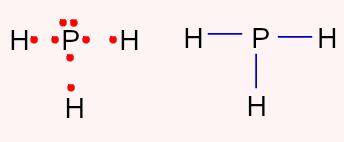 Representação das ligações e dos elétrons ligantes na fórmula do PH3