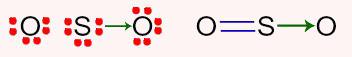 Representação das ligações e dos elétrons ligantes na fórmula do SO2