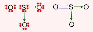 Representação das ligações e dos elétrons ligantes na fórmula do SO3