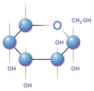 Fórmula estrutural de uma molécula de frutose