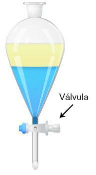 Funil de bromo utilizado para separar misturas de líquidos imiscíveis