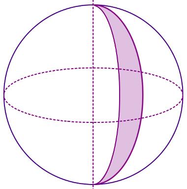 Fuso esférico: rotação de uma semicircunferência em α graus