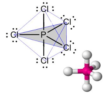 Geometria bipirâmide trigonal ou bipirâmide triangular para molécula com seis átomos