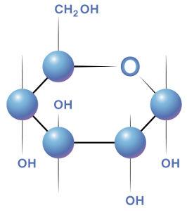 Fórmula estrutural de uma molécula de glicose