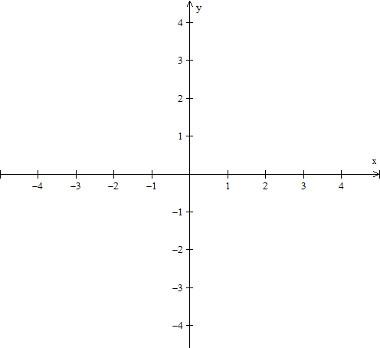 grafico-eixo-x-e-y.jpg
