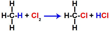 Equação química da halogenação do metano