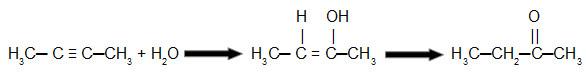 Equação que representa a hidratação do but-2-ino