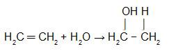 Equação que representa a hidratação do eteno