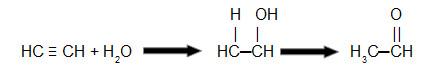 Equação que representa a hidratação do etino