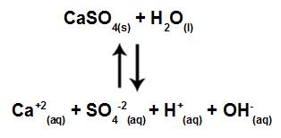 Equação de hidrólise do sulfato de cálcio