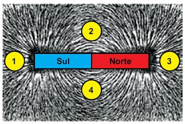 Desconsiderando o campo magnético terrestre e considerando que a agulha  magnética de cada bússola seja representada por uma seta que se orienta na  mesma ... d8c1fcda2e9e