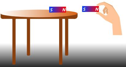 Imã na mesa