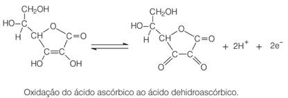 Oxidação do ácido ascórbico