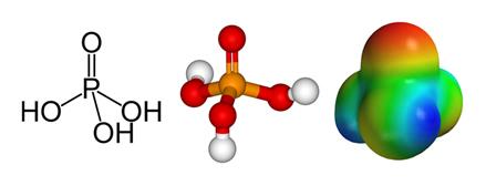 Fórmulas do ácido fosfórico