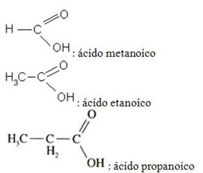 Nomenclatura de ácidos carboxílicos simples